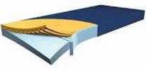 Hilfsmittel gegen Dekubitus - Matratzen aus Weichlagerungsmaterialie